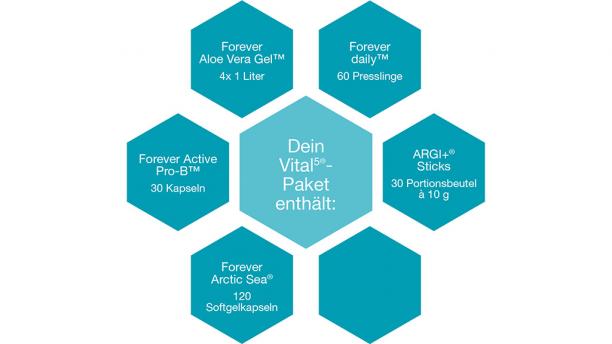forever-vital5-inhalt